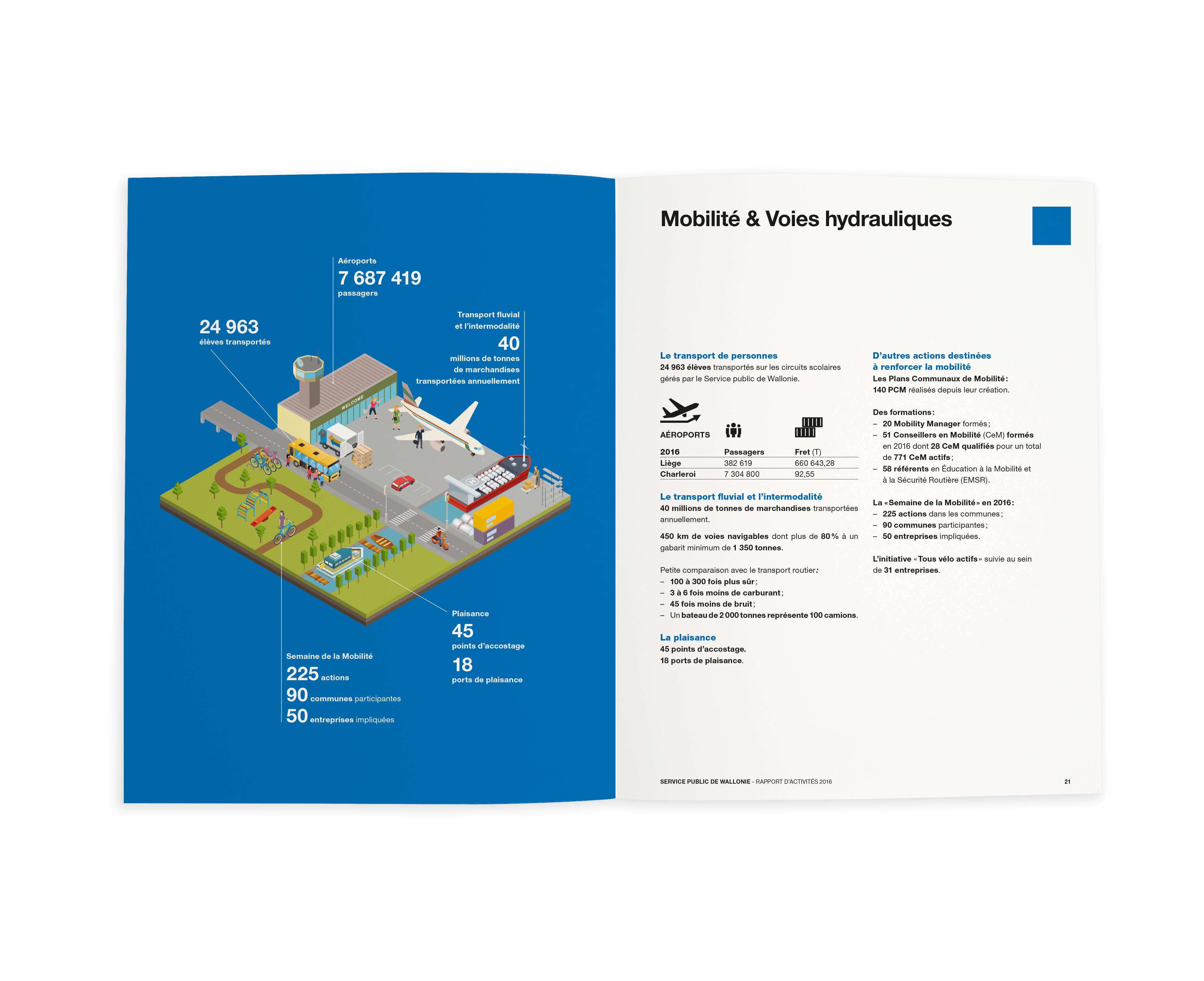 Rapportactivite Brochure 02