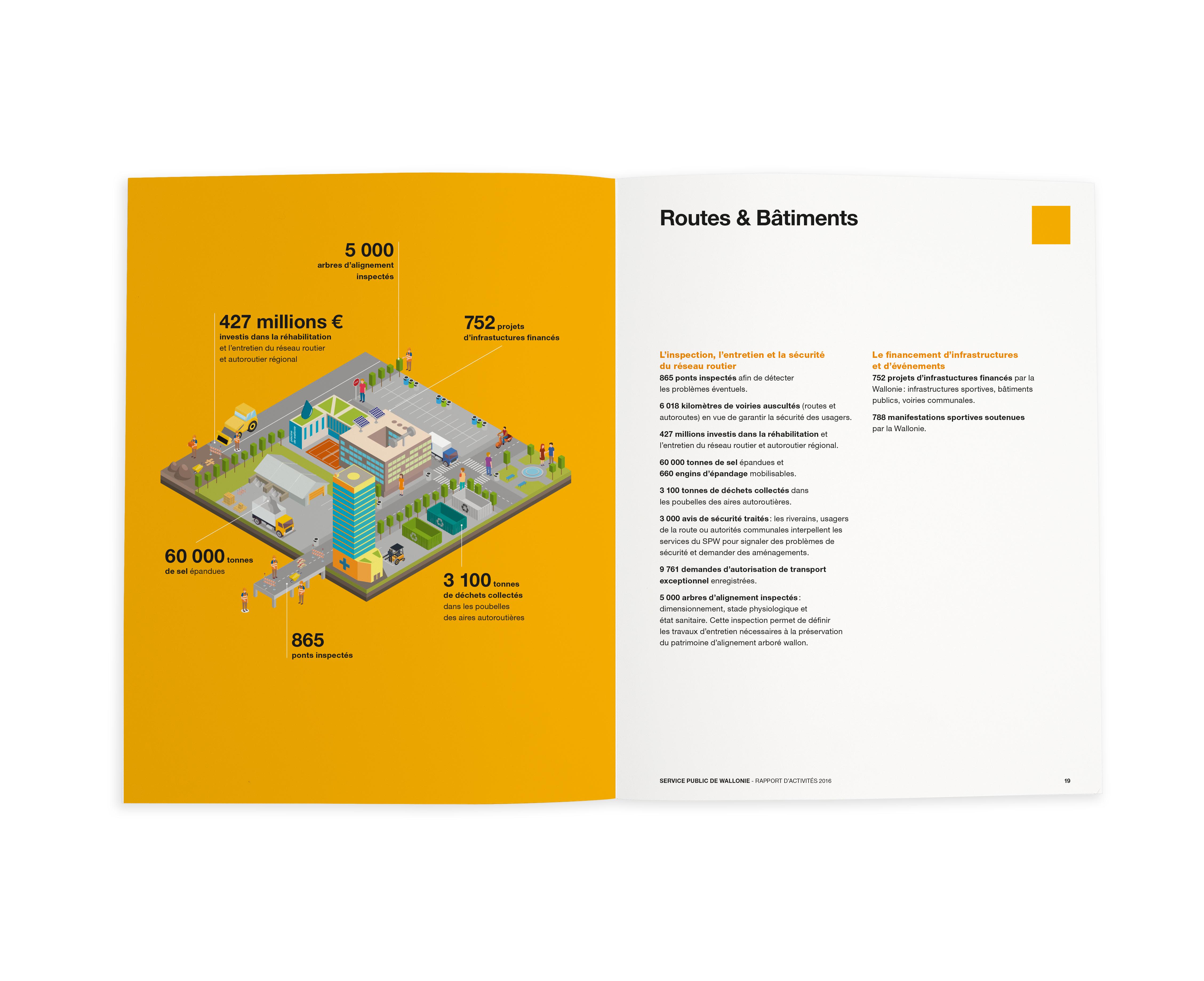 Rapportactivite Brochure 03